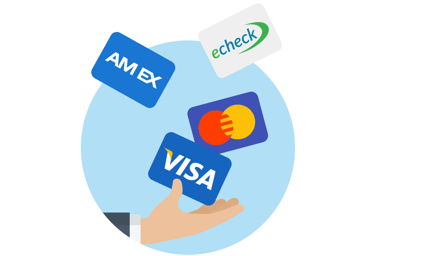 multiple payment methods - online payments in any currency