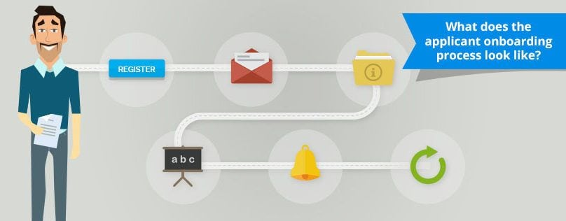 email onboarding
