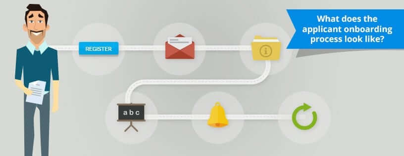 6 Steps to Mastering Email Onboarding of Applicants with Registration Software - Onboarding