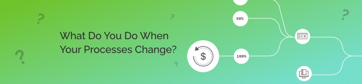 build or buy custom software_process changes