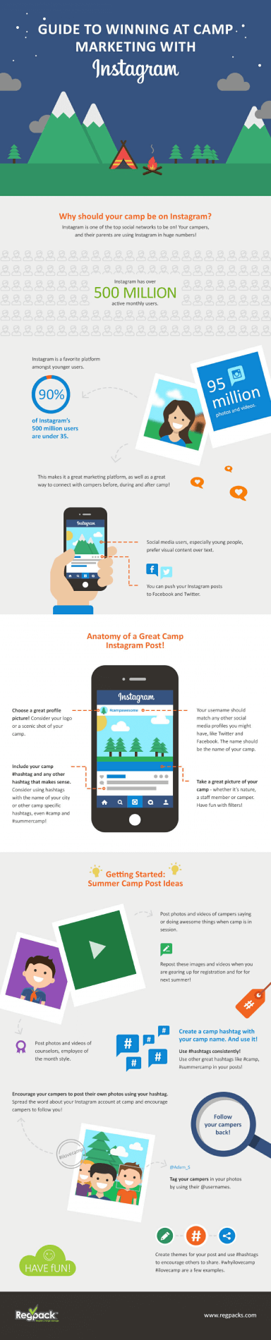 instagram infographic camp