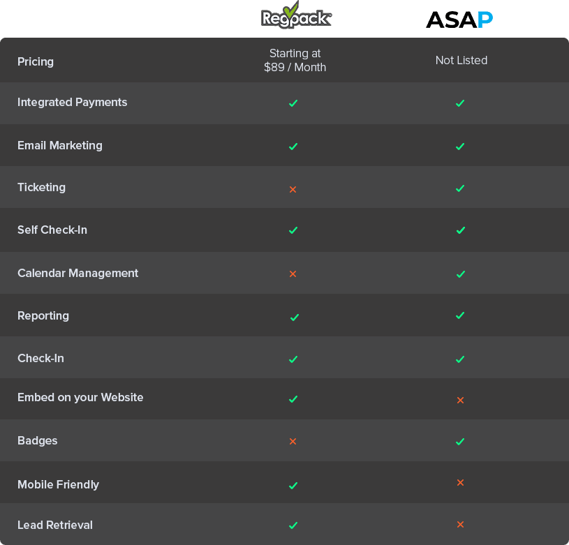 course registration comparison chart regpack asap