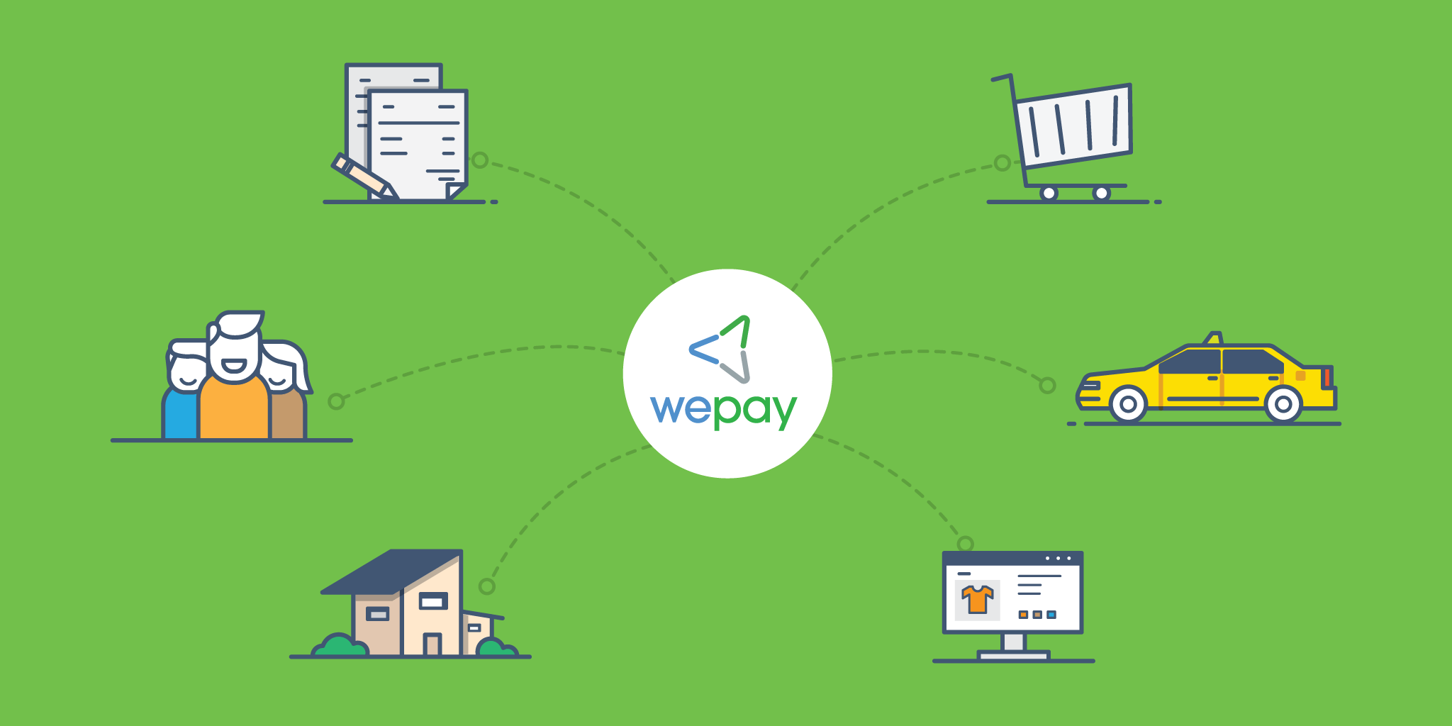 WePay - Business